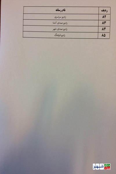 دایره رسانه های مورد تائید شهرداری تهران؛ تنها 85 رسانه/ برخی رسانه های دارای مجوز، در لیست سیاه شهرداری تهران